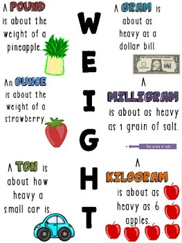 weight anchor charts 9 posters customary metric measures