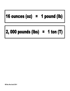 Weight Conversion Help Sheet