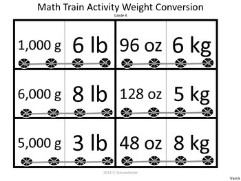 Weight Conversion Train ~ Domino Game Assessment CCSS 4.MD.A.2