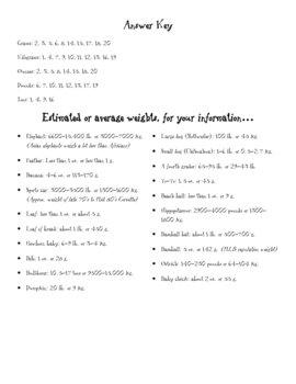 Weight / Mass Card Sort Activity - standard & metric