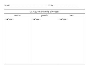 Weight/Mass Chart