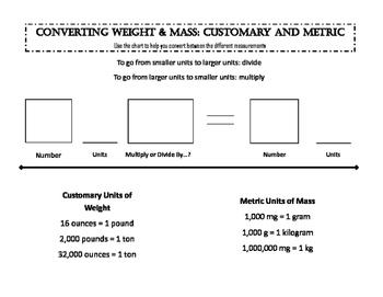 Weight & Mass Conversion Workmat