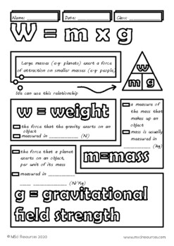 Weight, Mass, Gravity, w=mg Middle School Physics Doodle Notes