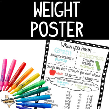Weight Measurement Anchor Chart