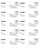 Weight Measurement Guide