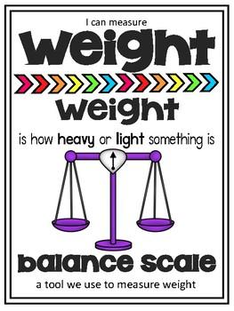 Weight Poster/Anchor Chart