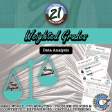 Weighted Grades -- Weighted Average for Middle and High School
