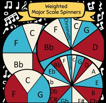 Major Scale Assessment Spinners