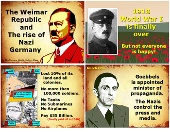 Weimar Republic - Rise of Nazi Germany