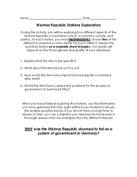 Weimar Republic Stations Activity