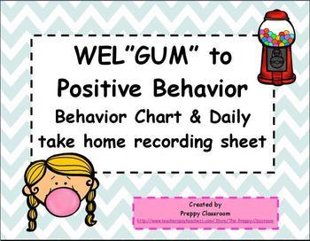 WelGUM to Positive Behavior Chart