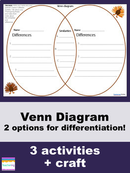 Welcome Back from Thanksgiving Writing Activities {No Prep ELA Lesson}