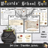 Wizards Unit School subjects unit