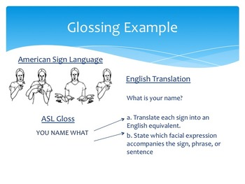 Welcome to Master ASL Unit 1! Fingerspelling, Numbers, and glossing