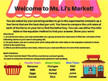 Welcome to Ms. Li's  Market Presentation - Unit Price Activity