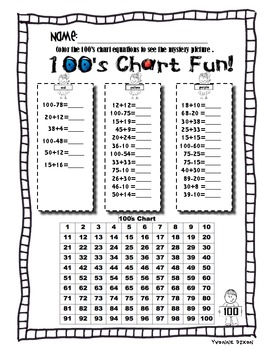 Welcome to the 100th Day of School!