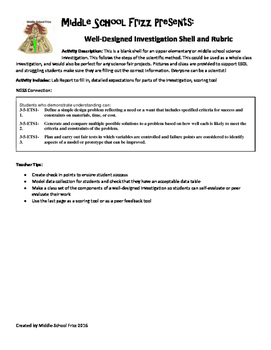 Well-Designed Investigation Report and Rubric