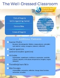 Well-Dressed Classroom - PYP IB Programme Guidesheet