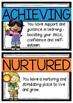 Wellbeing Wheel Display Posters