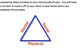 Wellness Triangle Project