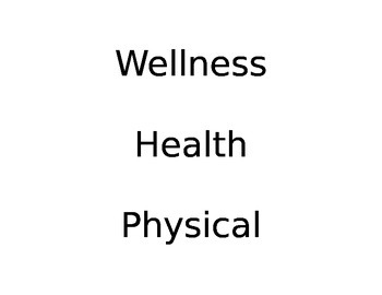 Wellness Unit Word Wall