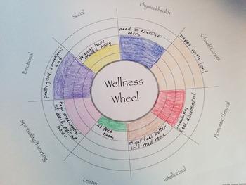 Wellness Wheel - Center For Student Wellness - The University of Utah