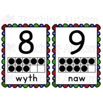 Welsh 0 - 10 Flashcards, Numbers, Display