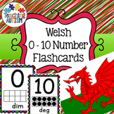 Welsh 0 to 10 Number Display