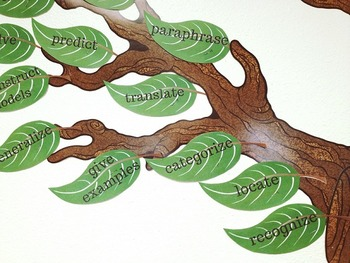 """We're Blooming! Tree"" featuring 46 verbs from Bloom's/ Webb's DOK/HESS Matrix"