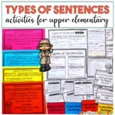 Types of Sentences