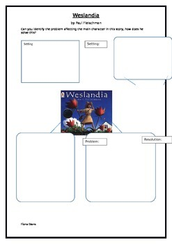 Weslandia - Identifying the Problem and Solution