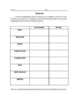 Weslandia Worksheets