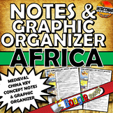 West African Empires Ghana, Mali, Songhai One Pager Notes and Graphic Organizer