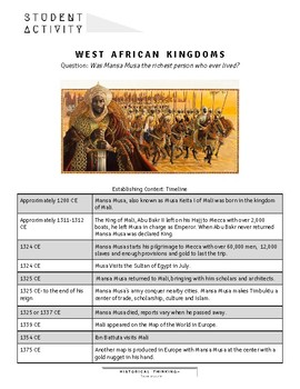 West African Kingdoms DBQ: Was Mansa Musa the Richest Man Who Ever Lived?