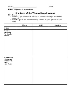 West African Trade Kingdoms Jigsaw Activity