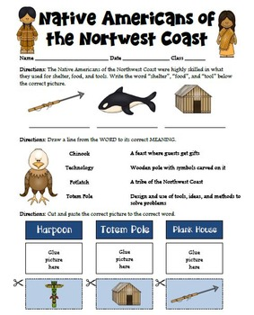 Northwest Coast Native Americans Modified Research