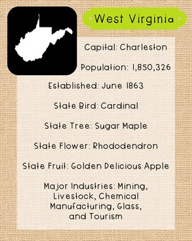 West Virginia State Facts and Symbols Class Decor, Government, Geography