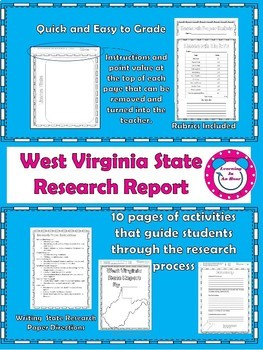 West Virginia State Report