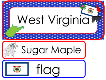 West Virginia State Word Wall Bulletin Board Set. Geography Curriculum.