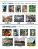 Art – Western Art Movements / Art Periods
