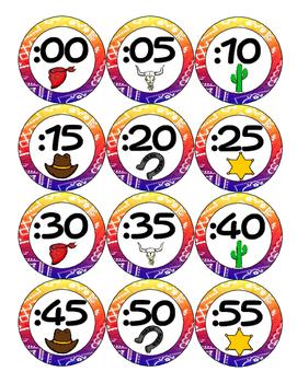 Western Bandana Clock Numbers
