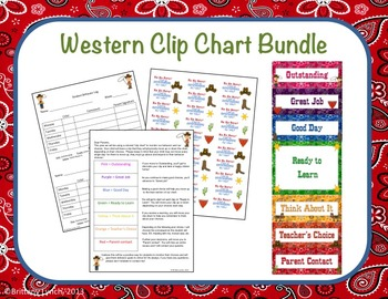 Western Clip Chart Packet (Editable)