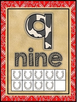 Western Cowboy Themed Classroom Decor Number Word Posters (0-10)