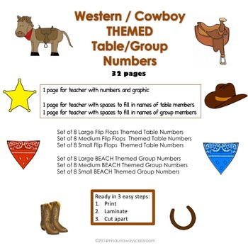 Western-Cowboy Themed Table/Group Numbers