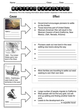 Western Expansion - Cause & Effect Chart
