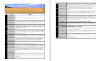 Western Frontier Intro Timeline Lesson