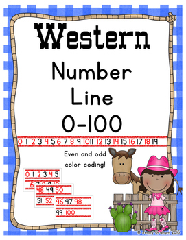 Western Number Line -  (Western Classroom Theme/Decor)