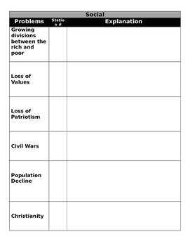 Western Roman Empire's Fall: Social, Political, Economic, Military, & Barbarians