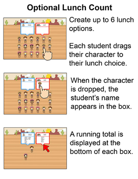 Western Theme Attendance with Optional Lunch Count - Interactive Whiteboards