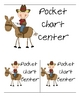 Western Theme Center Labels